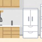 冷蔵庫の中を断捨離!風水に基づいた収納も実践してみました。